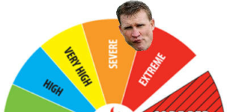 AFL fire ratings